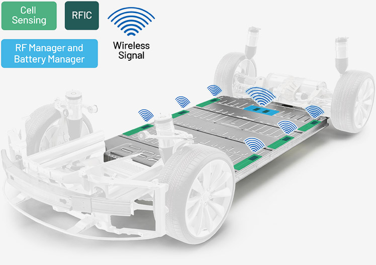 Analog Devices wireless battery management system