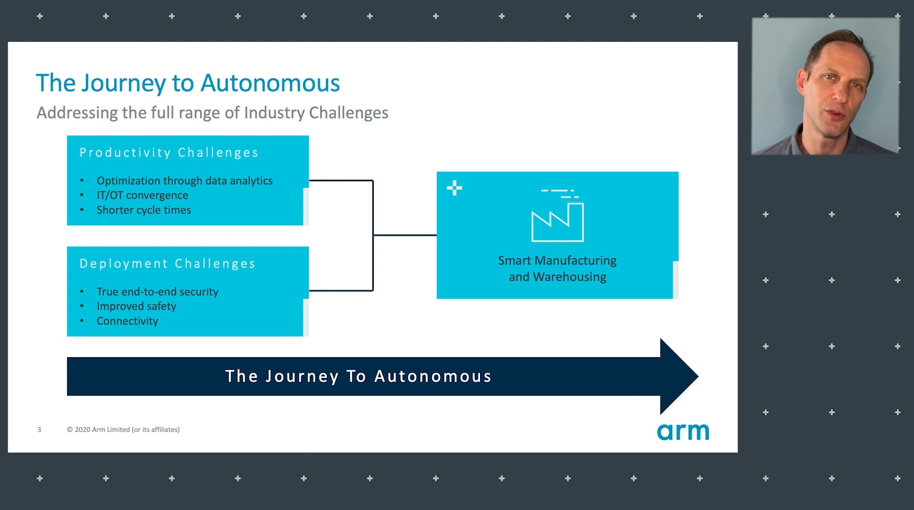 Arm journey to autonomous image Boards and Solutions