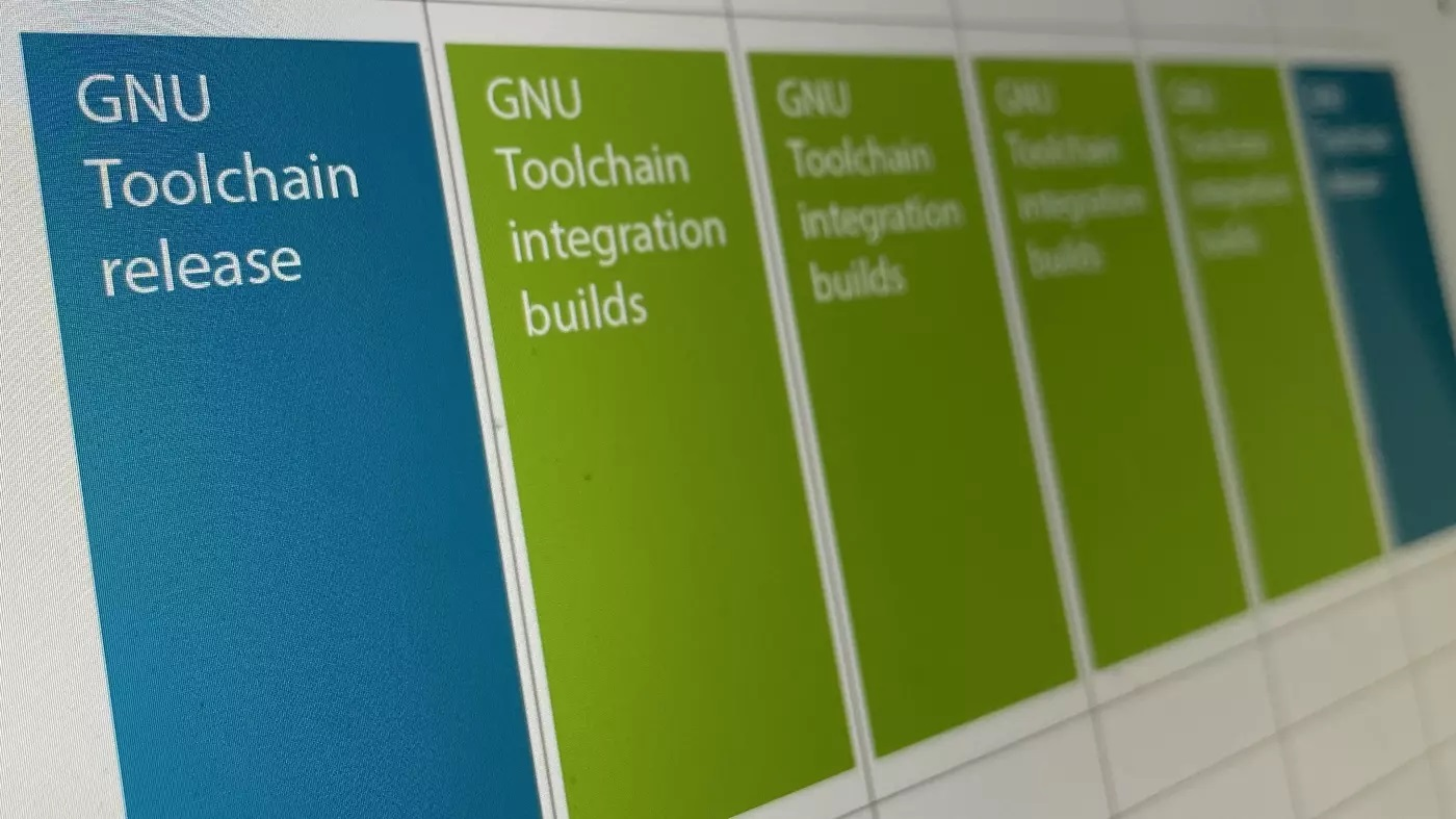 Linaro releases monthly GNU toolchain integration builds ...