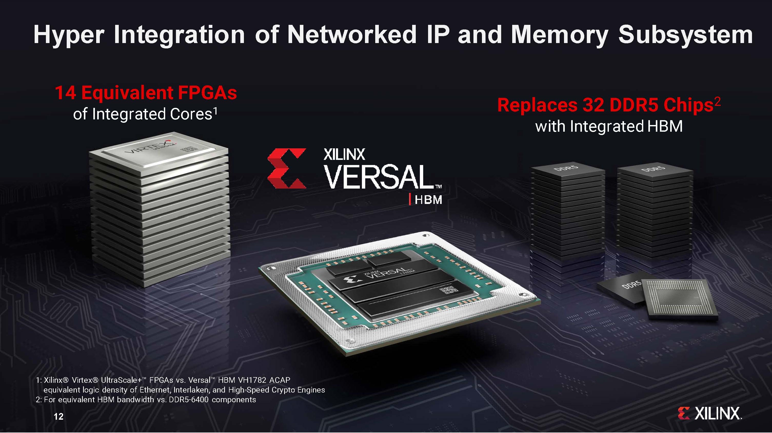 Xilinx Versal HBM replaces multiple devices