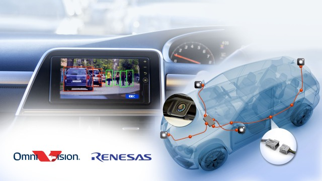 OmniVision_Renesas HD automtive camera system