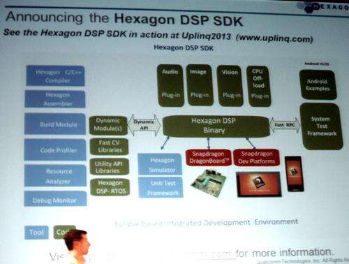 The Hexagon SDK is available in September. Click here to enlarge.