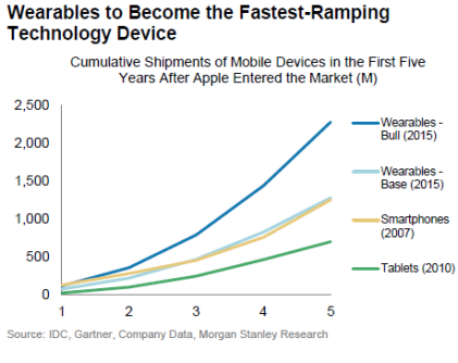 (Image: Morgan Stanley Blue Paper)