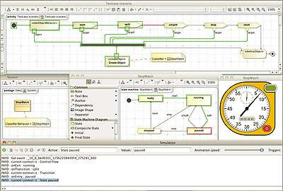 Cameo Sim Toolkit Provides Extendable Model Execution Framework Based On Fuml And Scxml Embedded Com